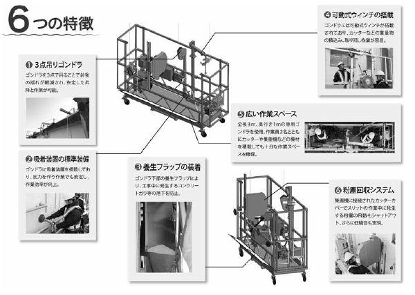 耐震スリット工事の特許工法